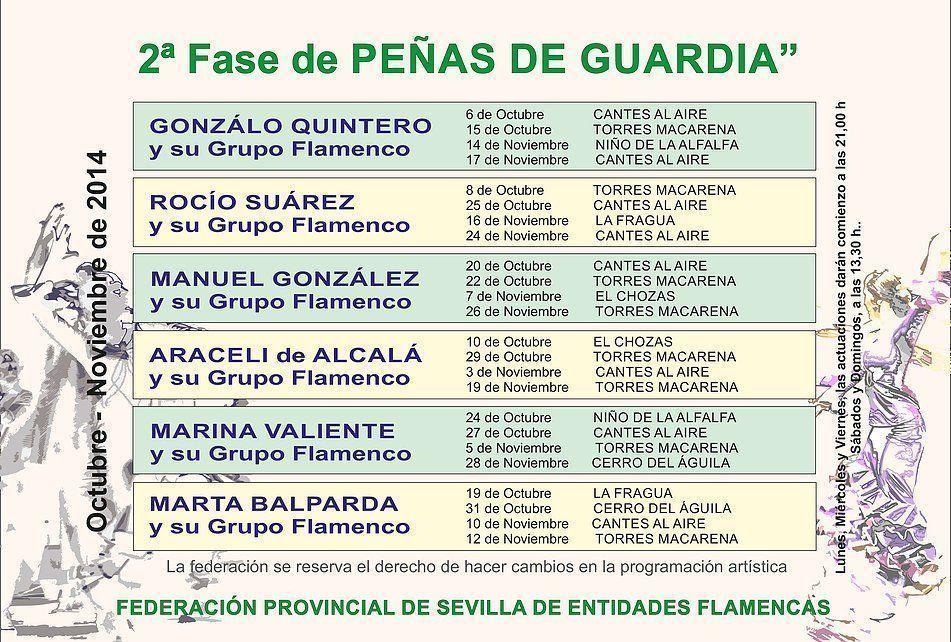 Peñas de Guardia 2014 (2ª Fase)